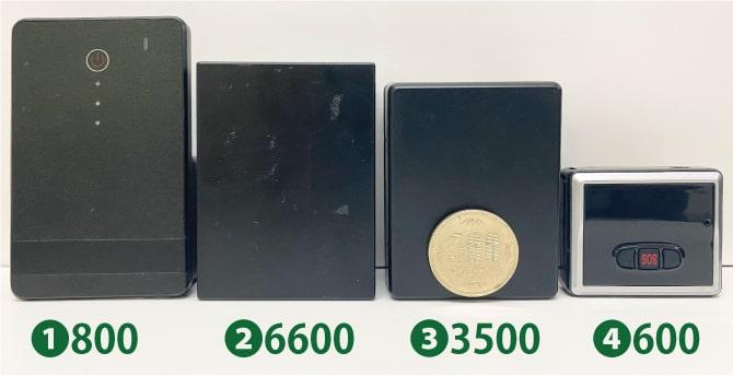 MapSTation/G(マップステーション)のバッテリーのサイズが違う4つ種類
