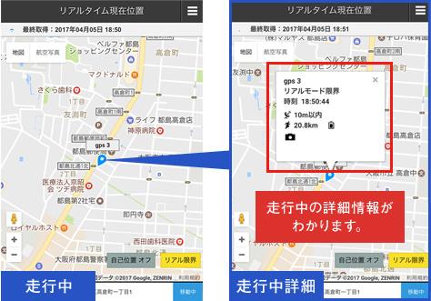 自動追跡型GPS走行中の表示画面