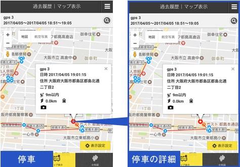 自動追跡型GPS停車時の表示画面