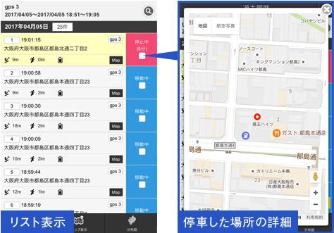 自動追跡型GPSの過去履歴リスト表示画面